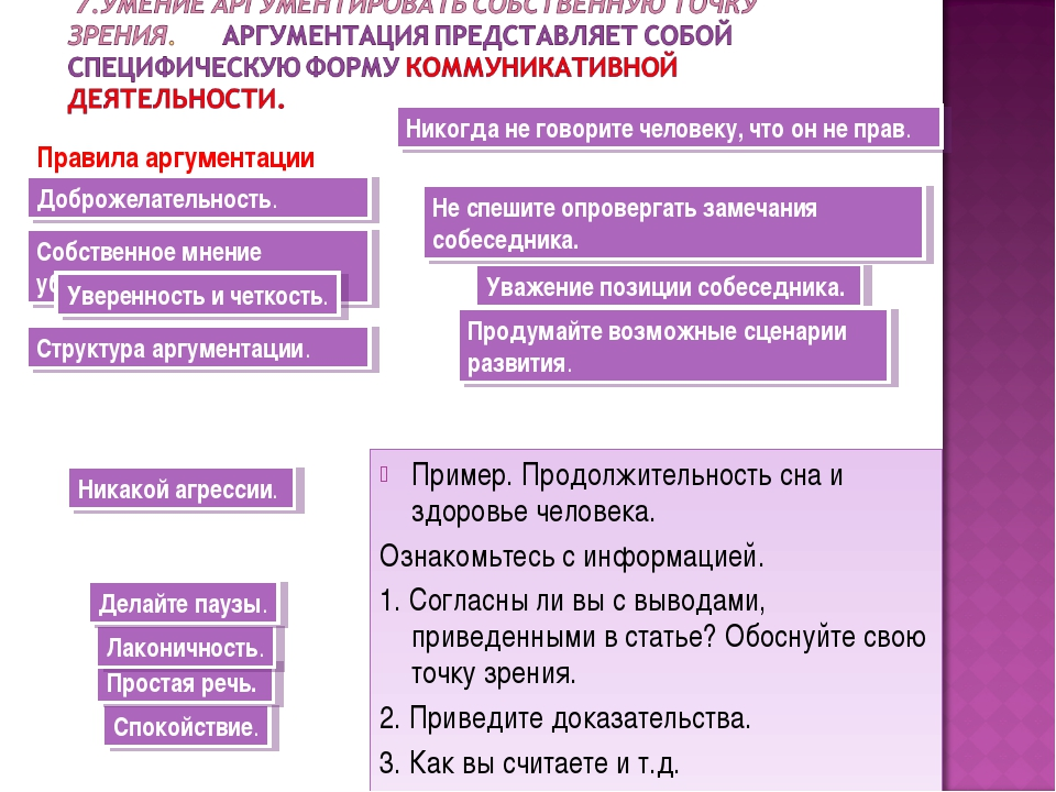 Пример. Продолжительность сна и здоровье человека. Ознакомьтесь с информацией...