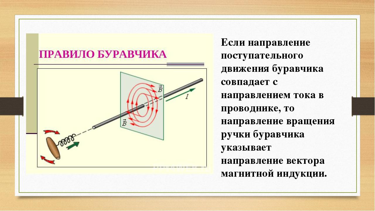 Если направление поступательного движения буравчика совпадает с направлением...