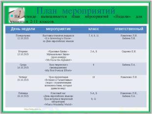План мероприятий На стенде вывешивается план мероприятий «Недели» для учащихс
