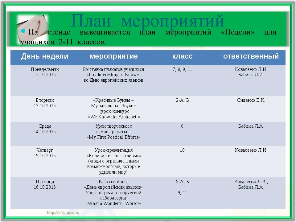 План мероприятий На стенде вывешивается план мероприятий «Недели» для учащихс...