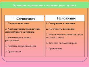 Сочинение 1. Соответствие теме 2. Аргументация. Привлечение литературного мат