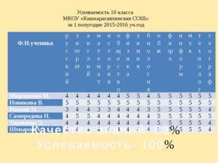 Успеваемость 10 класса МКОУ «Кашкарагаихинская СОШ» за 1 полугодие 2015-2016