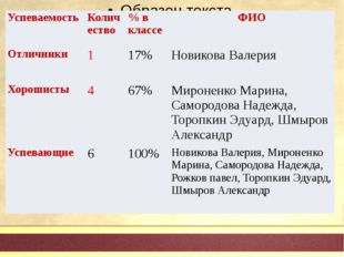 Успеваемость Количество % в классе ФИО Отличники 1 17% Новикова Валерия Хоро