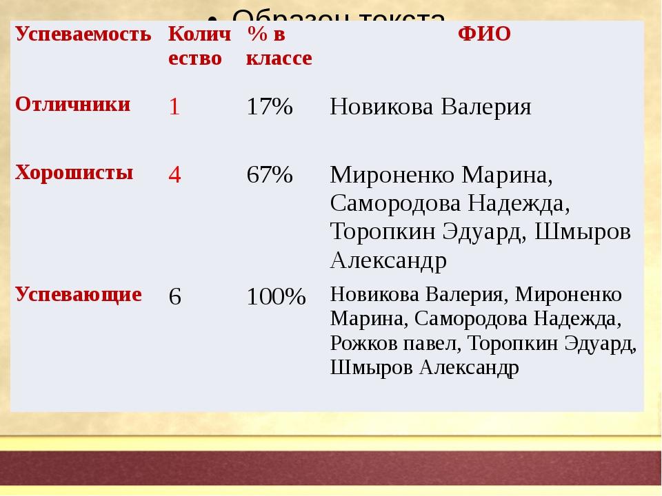 Успеваемость Количество % в классе ФИО Отличники 1 17% Новикова Валерия Хоро...