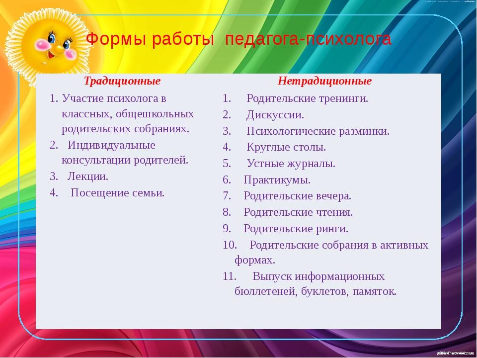 Формы работы педагога-психолога Традиционные Нетрадиционные 1.Участие психоло...