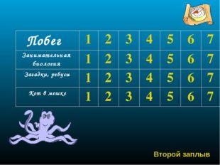 Побег 1 2 3 4 5 6 7 Занимательная биология 1 2 3 4 5 6 7 Загадки, ребусы 1 2