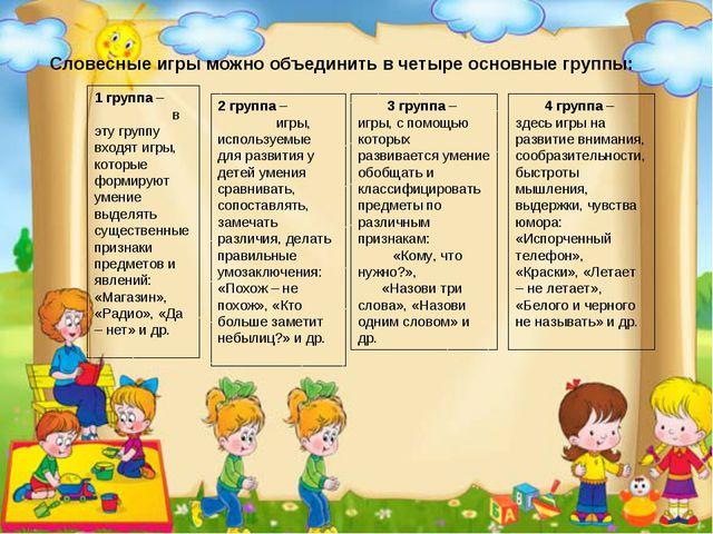 Словесные игры можно объединить в четыре основные группы: 1 группа – в эту г...