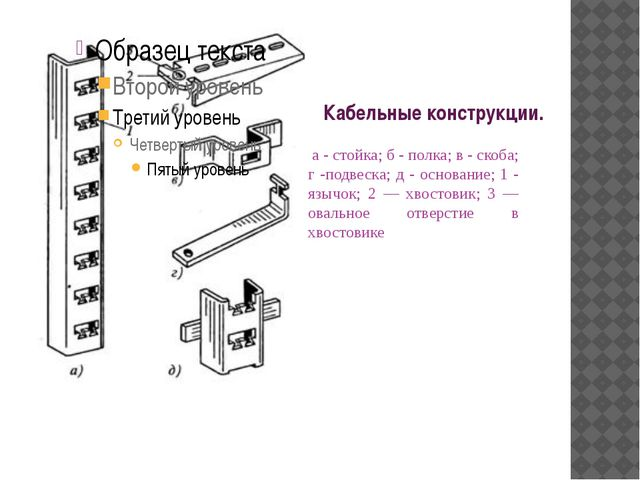 Кабельные конструкции. а - стойка; б - полка; в - скоба; г -подвеска; д - ос...