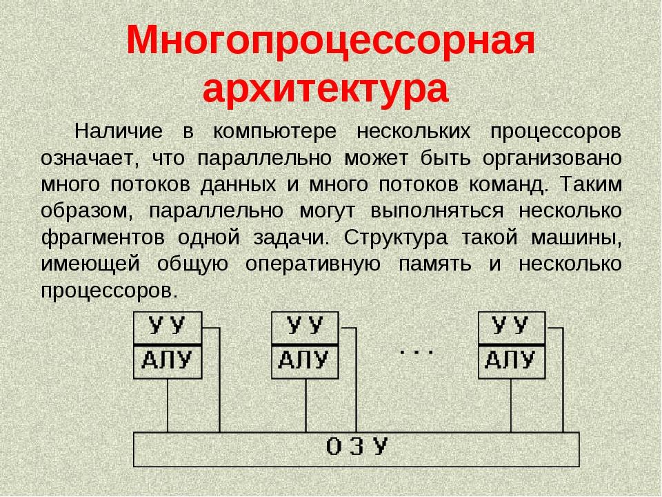 Многопроцессорная архитектура Наличие в компьютере нескольких процессоров озн...