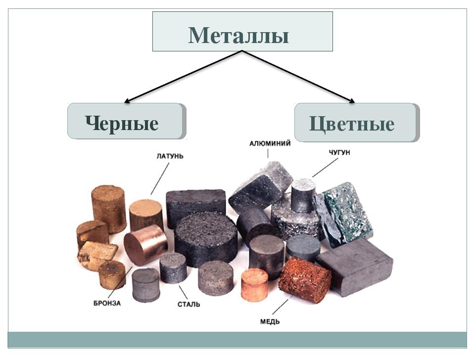 Металлы Черные Цветные