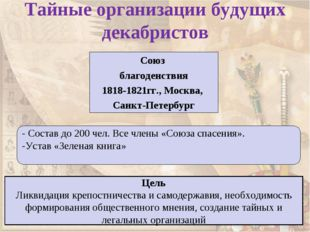 Тайные организации будущих декабристов Союз благоденствия 1818-1821гг., Москв