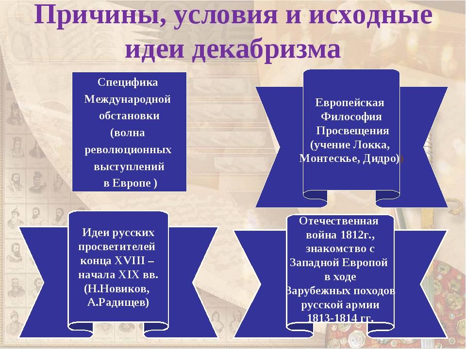 Причины, условия и исходные идеи декабризма Специфика Международной обстанов...