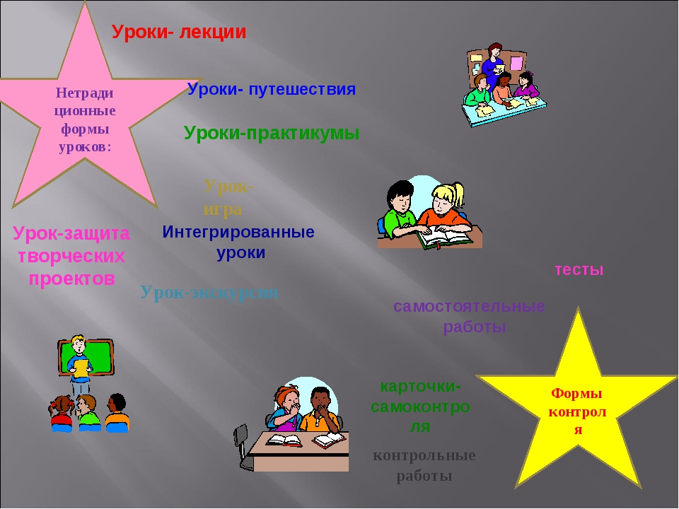 Нетради ционные формы уроков: Уроки- лекции Уроки- путешествия Уроки-практику...