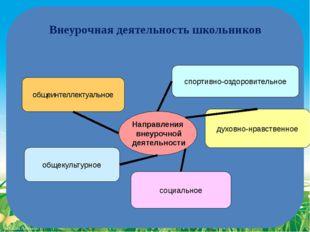 Внеурочная деятельность школьников Направления внеурочной деятельности общеин