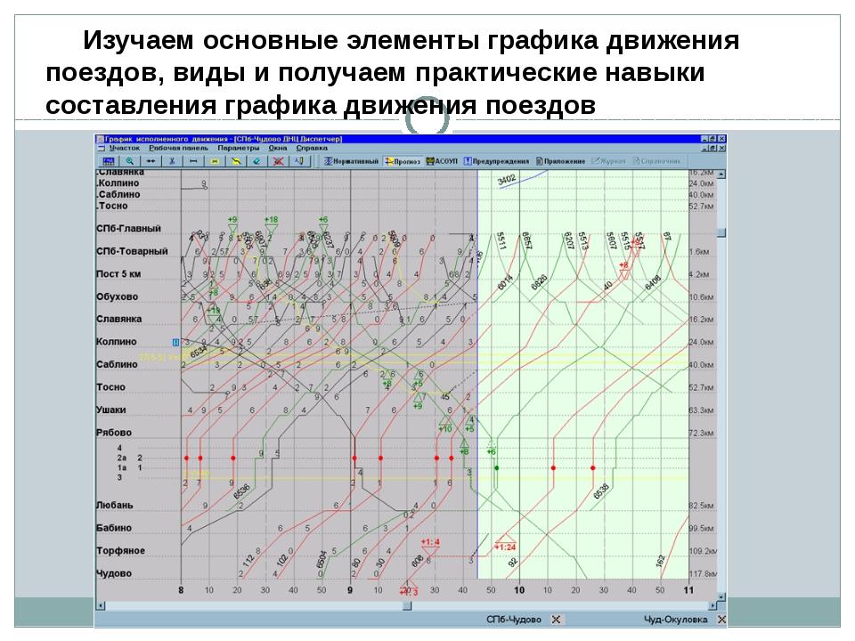 Изучаем основные элементы графика движения поездов, виды и получаем практичес...