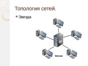 Топология сетей. Звезда