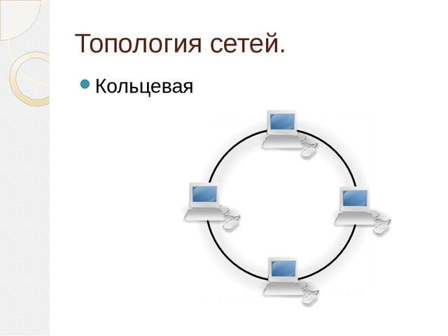Топология сетей. Кольцевая
