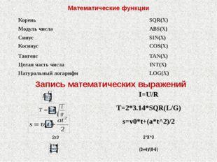 Математические функции Запись математических выражений Корень SQR(X) Модуль ч