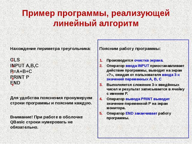 Пример программы, реализующей линейный алгоритм Нахождение периметра треуголь...