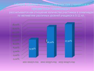 Общий уровень активности участия учащихся в предметных олимпиадах рассчитывае
