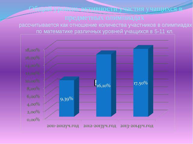 Общий уровень активности участия учащихся в предметных олимпиадах рассчитывае...