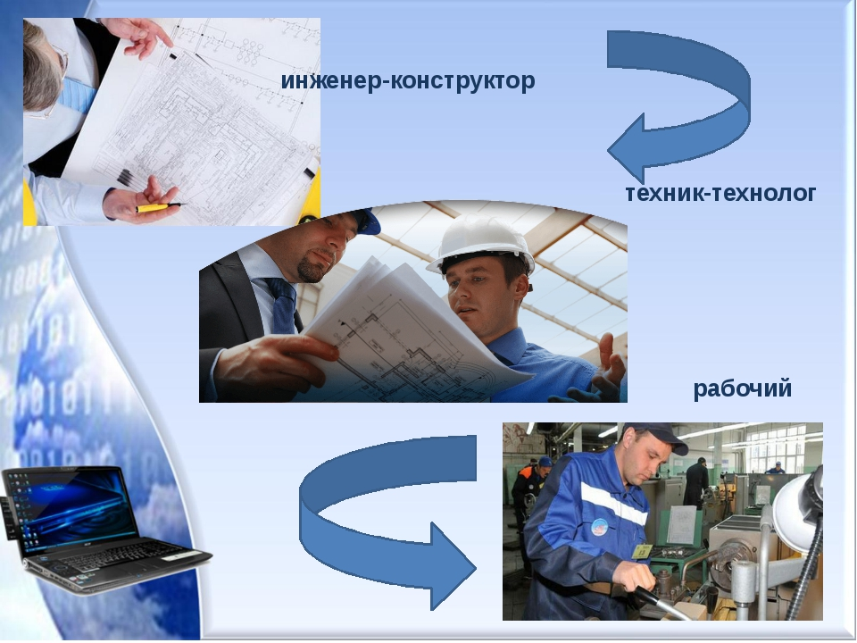 инженер-конструктор техник-технолог рабочий