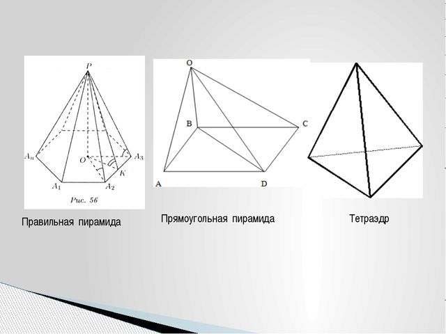 Правильная пирамида Прямоугольная пирамида Тетраэдр