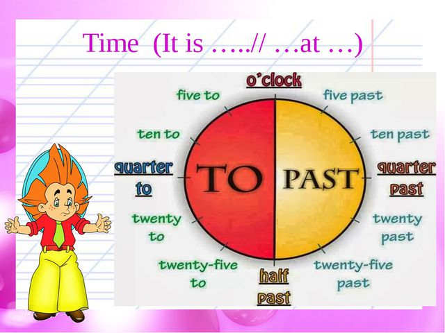 Time (It is …..// …at …)