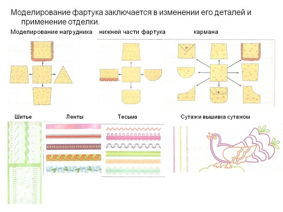 http://900igr.net/datas/tekhnologija/Modelirovanie-fartuka/0011-011-Modelirovanie-fartuka-zakljuchaetsja-v-izmenenii-ego-detalej-i.jpg