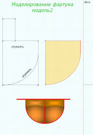 http://www.vivaplastica.ru/skachat.php?wduql=dicmkha/prezentaciya-modelirovanie-fartukov-760.jpg