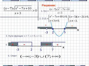 1. f(x) = Решение: 2. D (f) = x + + - 3. Нули функции: x = 7, x = 5, x = 2. 4