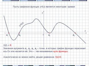 0 x y y=f(x) D(f) = R х4 х3 х2 х1 Пусть графиком функции y=f(x) является неко