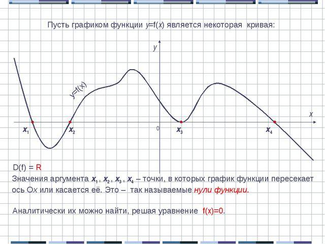 0 x y y=f(x) D(f) = R х4 х3 х2 х1 Пусть графиком функции y=f(x) является неко...