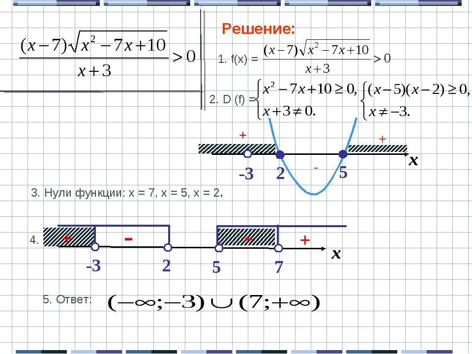 1. f(x) = Решение: 2. D (f) = x + + - 3. Нули функции: x = 7, x = 5, x = 2. 4...