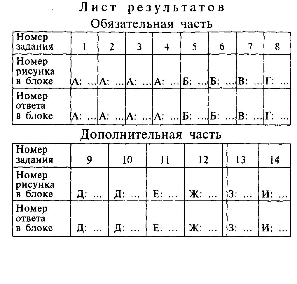 C:\Documents and Settings\Светлана\Рабочий стол\таблица.bmp
