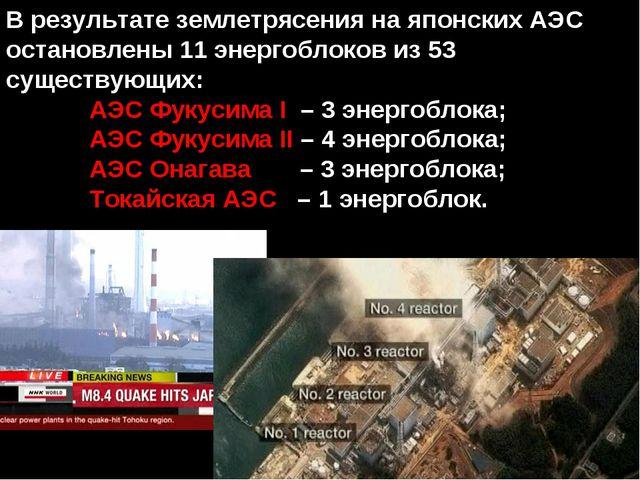 В результате землетрясения на японских АЭС остановлены 11 энергоблоков из 53...