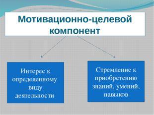 Мотивационно-целевой компонент Интерес к определенному виду деятельности Стре