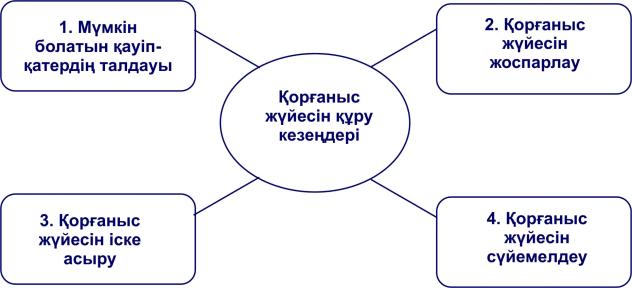 http://mukhanov.ucoz.kz/suretter/5.png