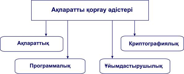 http://mukhanov.ucoz.kz/suretter/6.png