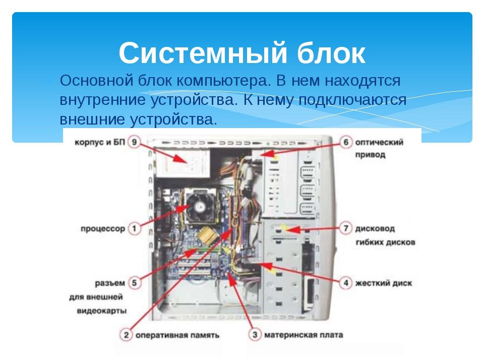 Основной блок компьютера. В нем находятся внутренние устройства. К нему подкл...