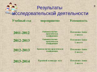 Результаты исследовательской деятельности 8 Учебный год мероприятие Успешност