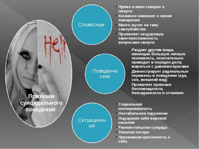 Признаки суицидального поведения