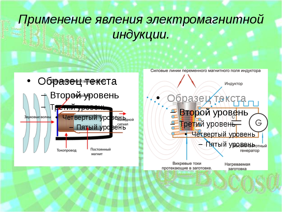 Применение явления электромагнитной индукции.
