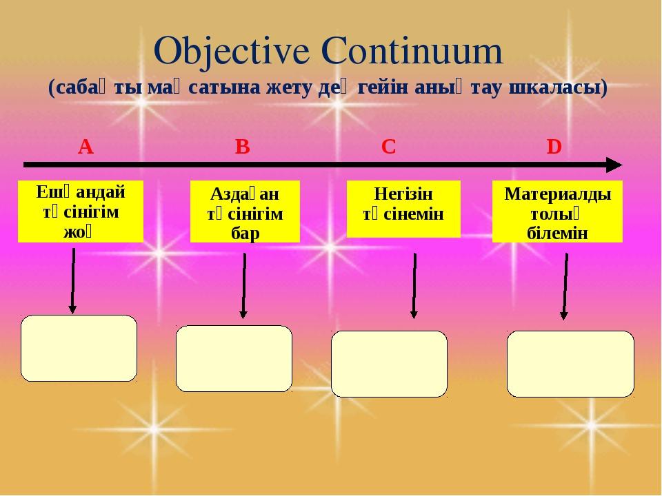 Objective Continuum (сабақты мақсатына жету деңгейін анықтау шкаласы) Ешқанда...