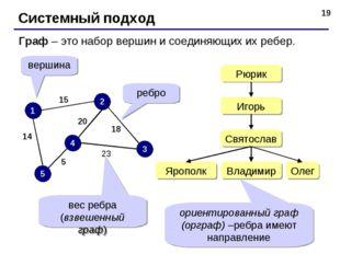 * Системный подход Граф – это набор вершин и соединяющих их ребер. 1 2 3 4 5