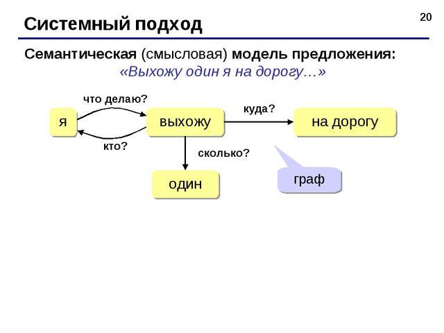 * Системный подход Семантическая (смысловая) модель предложения: «Выхожу один...