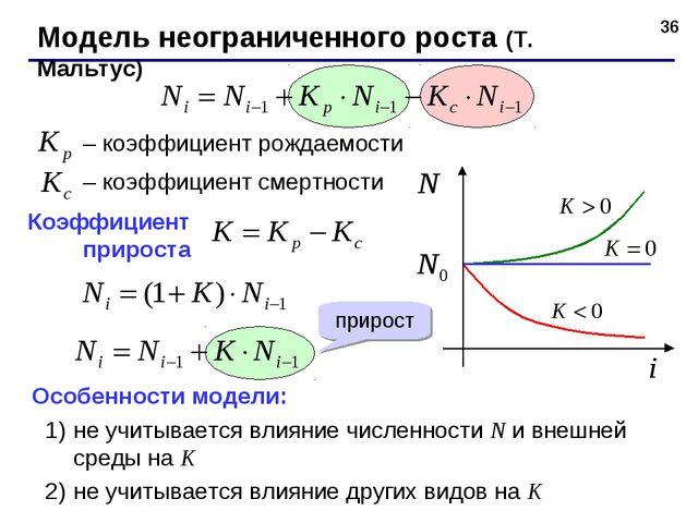 * – коэффициент рождаемости – коэффициент смертности Особенности модели: не у...