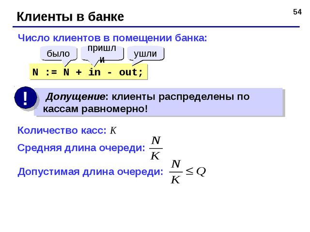 * Клиенты в банке Число клиентов в помещении банка: N := N + in - out; было п...
