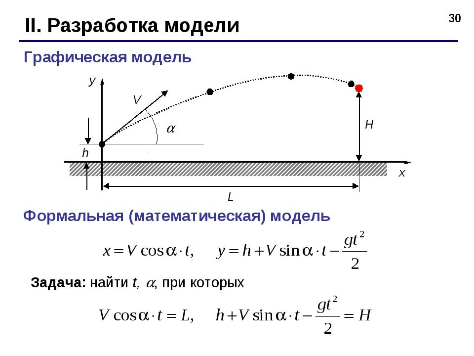 * II. Разработка модели Графическая модель h Формальная (математическая) моде...