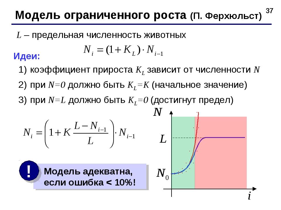 * Модель ограниченного роста (П. Ферхюльст) L – предельная численность животн...